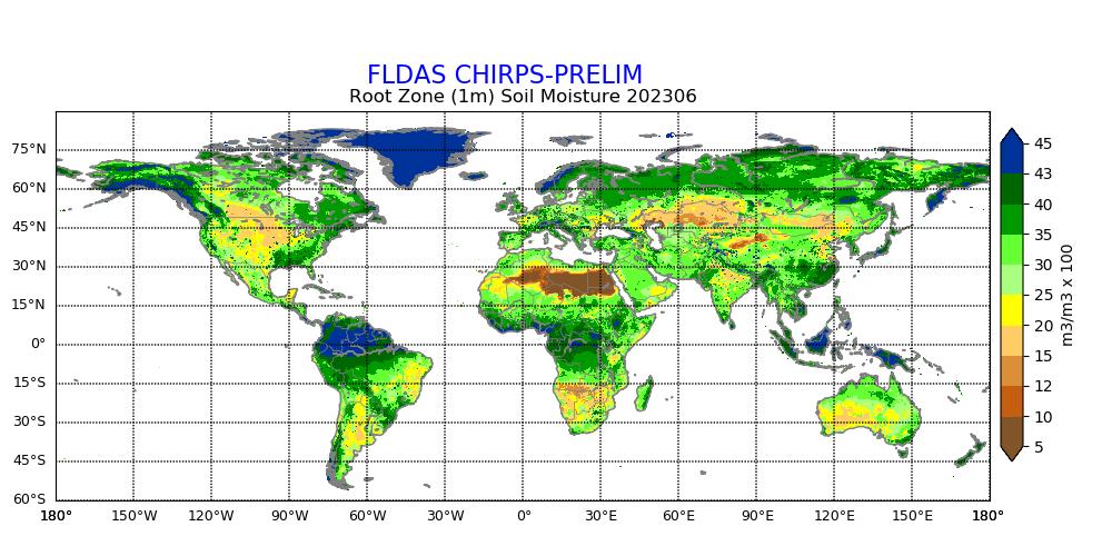 Monthly mean Soil Moisture